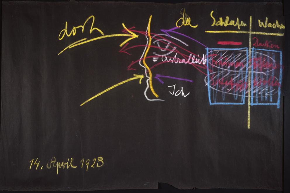 Rudolf Steiner Disegni alla lavagna, 1923