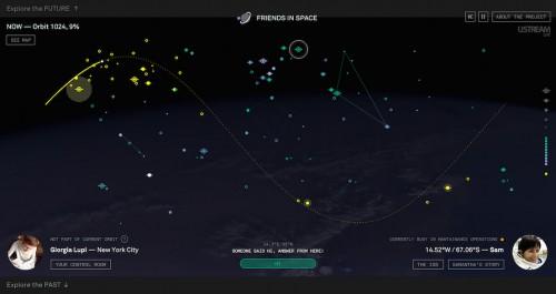 Friends in Space, Accurat