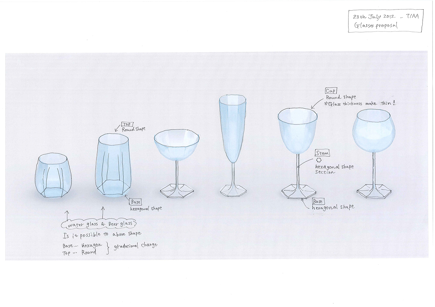 Toyo Ito, 2011-2012. Glass set. Concept Sketch.