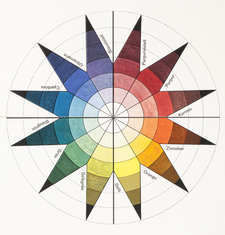 Johannes Itten, colour wheel in 7 shades and 12 tones, colour plate in: Bruno Adler, »Utopia. Dokumente der Wirklichkeit«, Weimar 1921. Collection Vitra Design Museum. © VG Bild-Kunst Bonn, 2015.