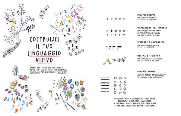 Dal libro Osserva, raccogli, disegna! di Giorgia Lupi e Stefanie Posavec, © 2018 Corraini Edizioni.
