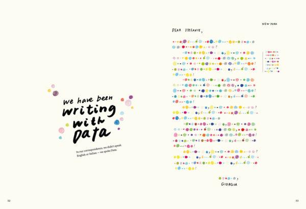 Dal libro Dear Data, di Giorgia Lupi e Stefanie Posavec, © 2016 Princeton Architectural Press.
