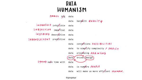 Data Humanism - A Visual Manifesto, di Giorgia Lupi, pubblicato per la prima volta su Print Magazine, gennaio 2017.