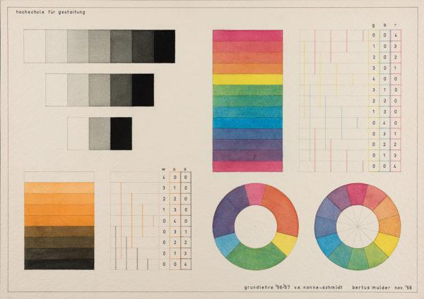 Bertus Mulder, studio di colore realizzato per il corso di Helene Nonné-Schmidt presso la Hochschule für Gestaltung di Ulma, 1956. HfG-Archiv, Ulma.